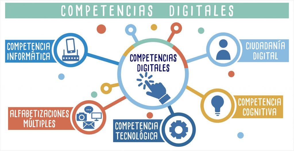 Porqué es importante contar con competencias digitales